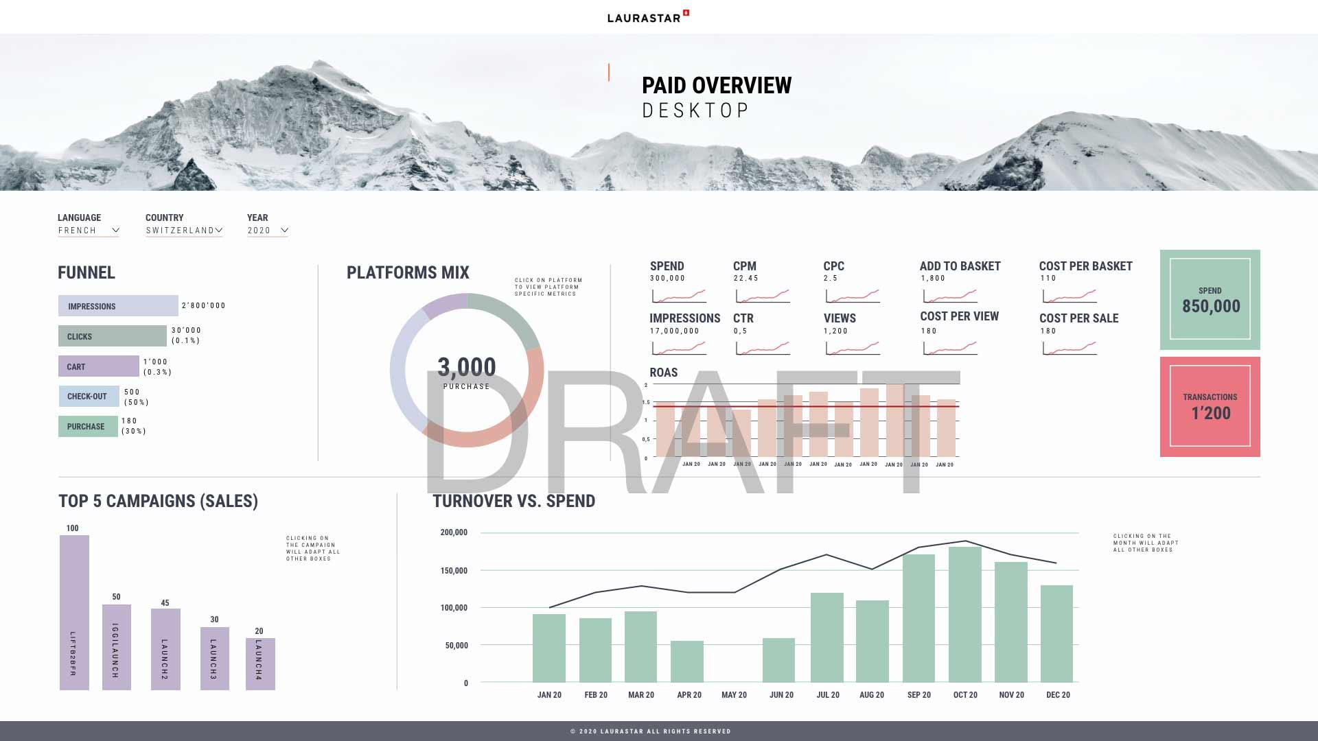 tableau marketing dashboard